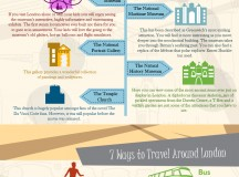 Must See Attractions To Visit London – Infographic
